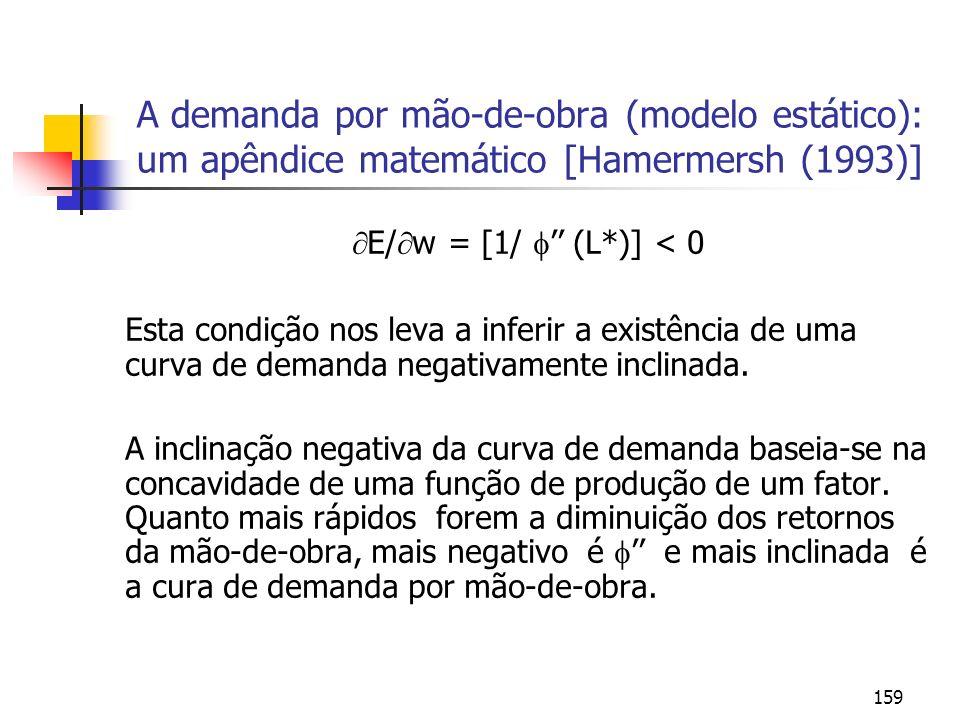 159 A demanda por mão-de-obra (modelo estático): um apêndice matemático [Hamermersh (1993)] E/ w = [1/ (L*)] < 0 Esta condição nos leva a inferir a ex