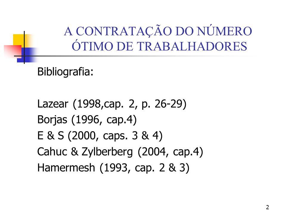 2 A CONTRATAÇÃO DO NÚMERO ÓTIMO DE TRABALHADORES Bibliografia: Lazear (1998,cap. 2, p. 26-29) Borjas (1996, cap.4) E & S (2000, caps. 3 & 4) Cahuc & Z