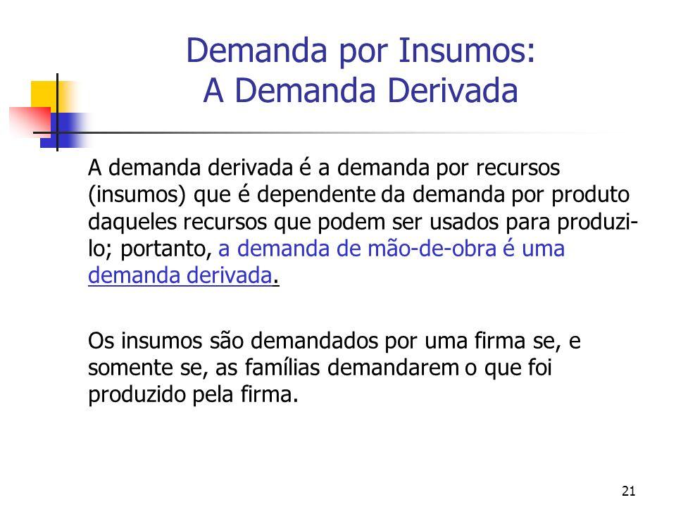 21 Demanda por Insumos: A Demanda Derivada A demanda derivada é a demanda por recursos (insumos) que é dependente da demanda por produto daqueles recu
