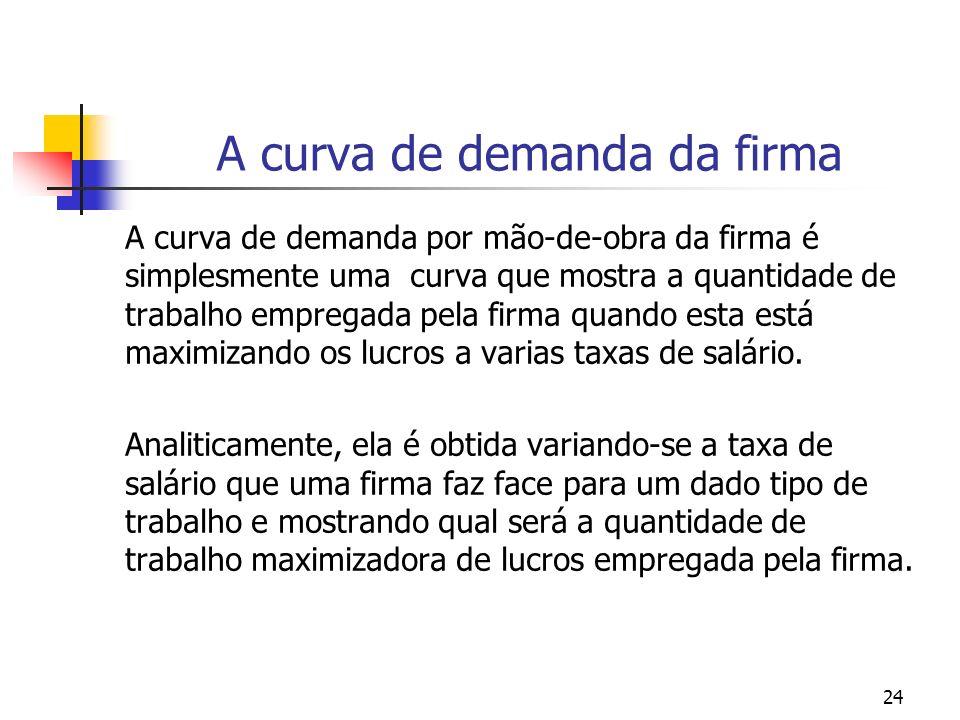 24 A curva de demanda da firma A curva de demanda por mão-de-obra da firma é simplesmente uma curva que mostra a quantidade de trabalho empregada pela