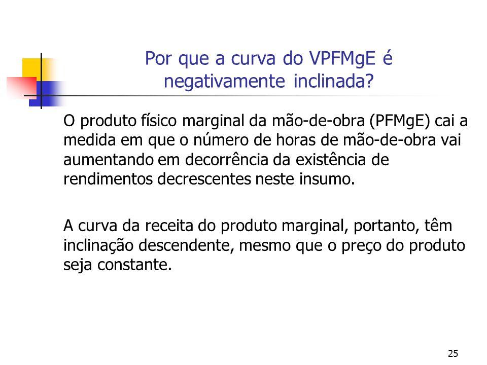 25 Por que a curva do VPFMgE é negativamente inclinada? O produto físico marginal da mão-de-obra (PFMgE) cai a medida em que o número de horas de mão-