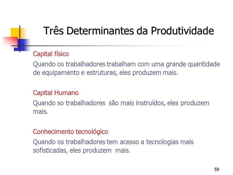 59 Três Determinantes da Produtividade Capital físico Quando os trabalhadores trabalham com uma grande quantidade de equipamento e estruturas, eles pr