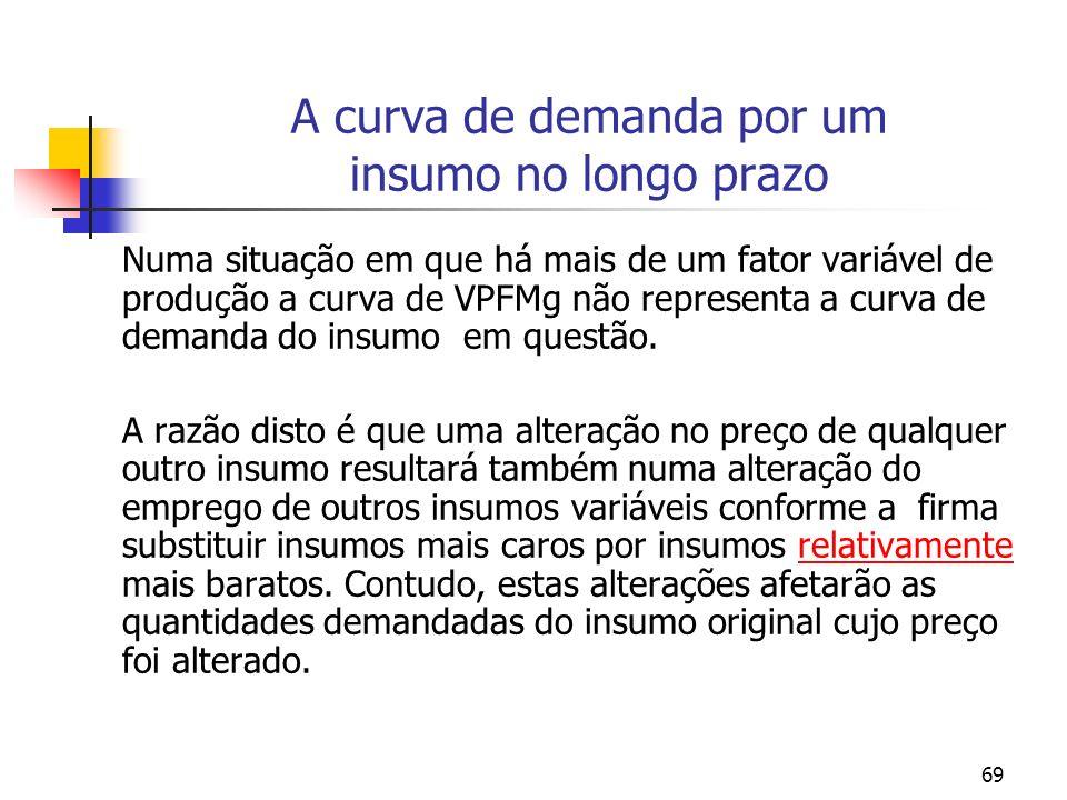 69 A curva de demanda por um insumo no longo prazo Numa situação em que há mais de um fator variável de produção a curva de VPFMg não representa a cur