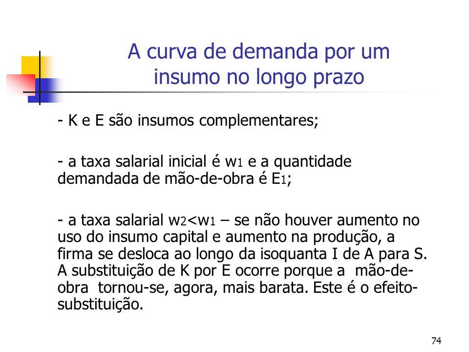 74 A curva de demanda por um insumo no longo prazo - K e E são insumos complementares; - a taxa salarial inicial é w 1 e a quantidade demandada de mão