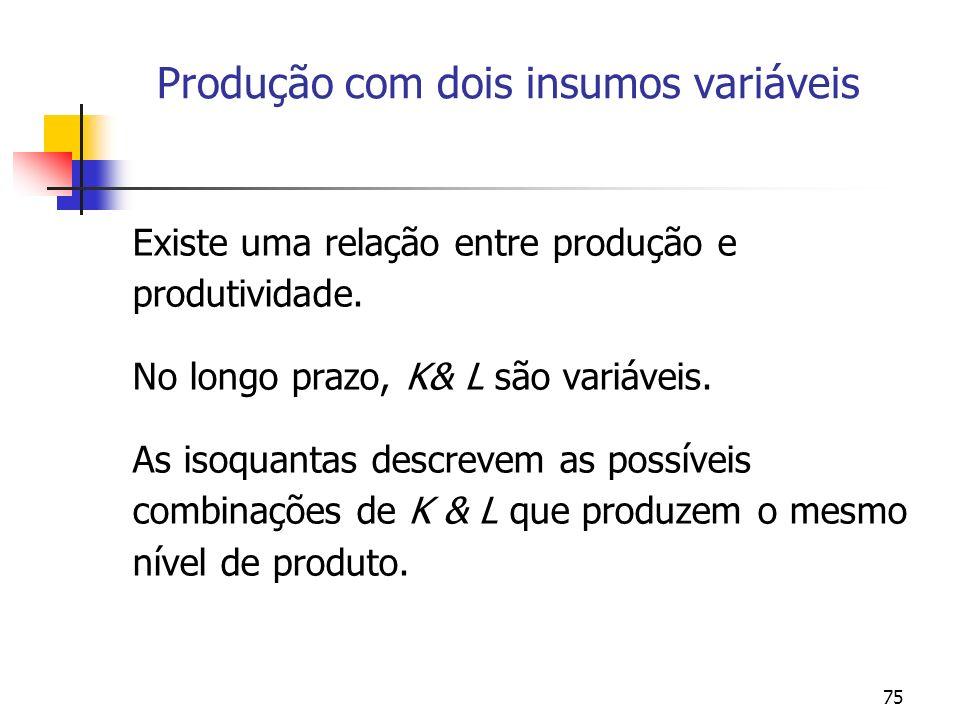 75 Produção com dois insumos variáveis Existe uma relação entre produção e produtividade. No longo prazo, K& L são variáveis. As isoquantas descrevem