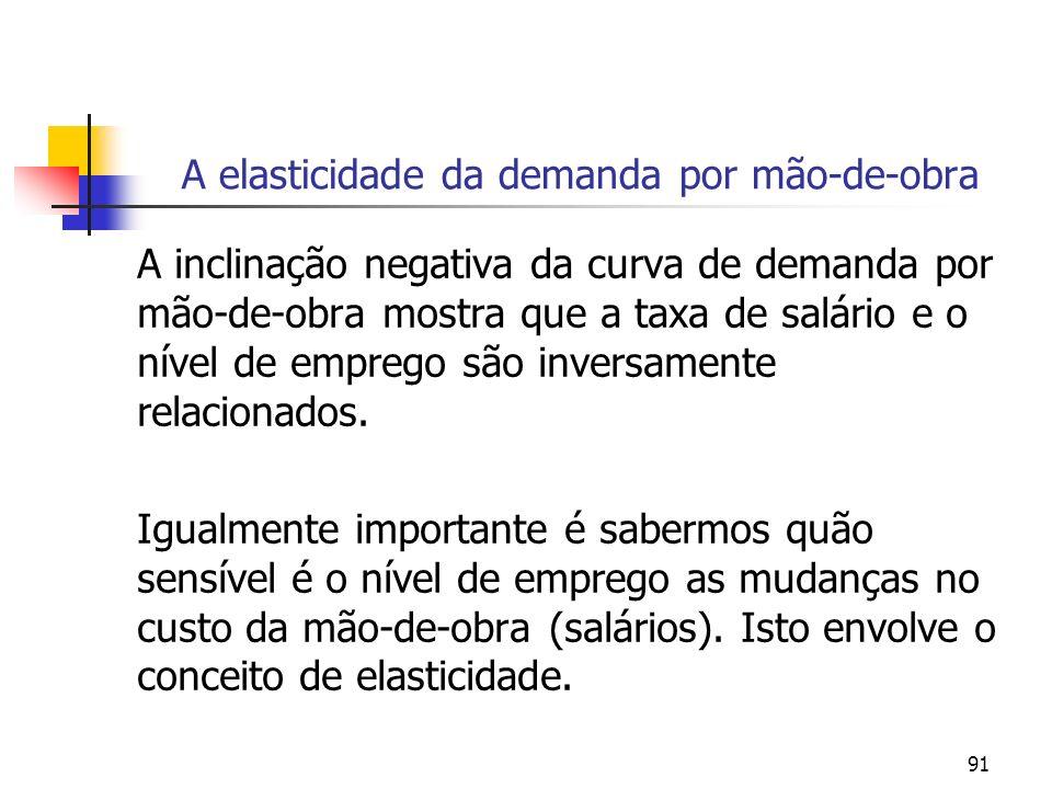 91 A elasticidade da demanda por mão-de-obra A inclinação negativa da curva de demanda por mão-de-obra mostra que a taxa de salário e o nível de empre