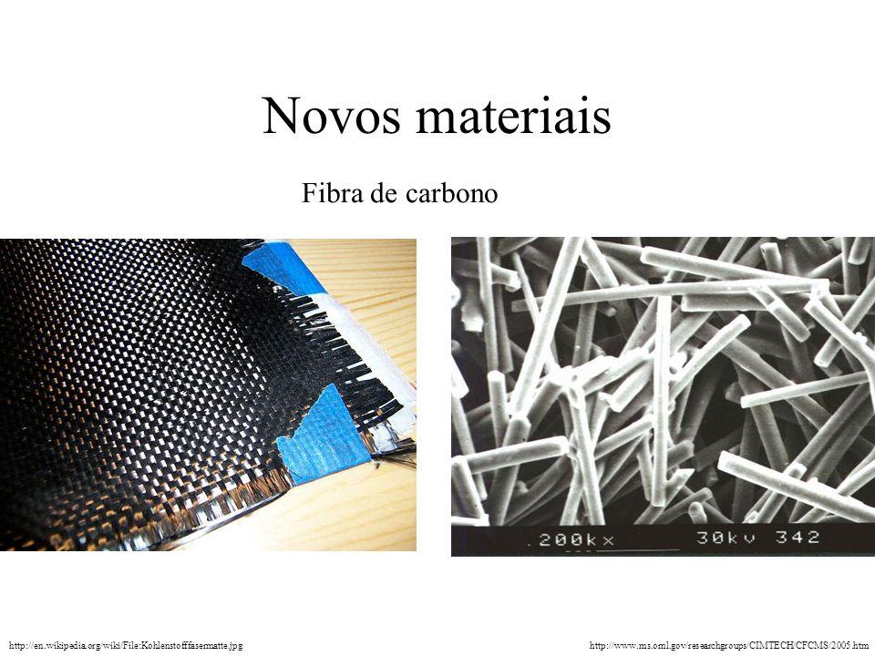 Novos materiais http://en.wikipedia.org/wiki/File:Kohlenstofffasermatte.jpg Fibra de carbono http://www.ms.ornl.gov/researchgroups/CIMTECH/CFCMS/2005.