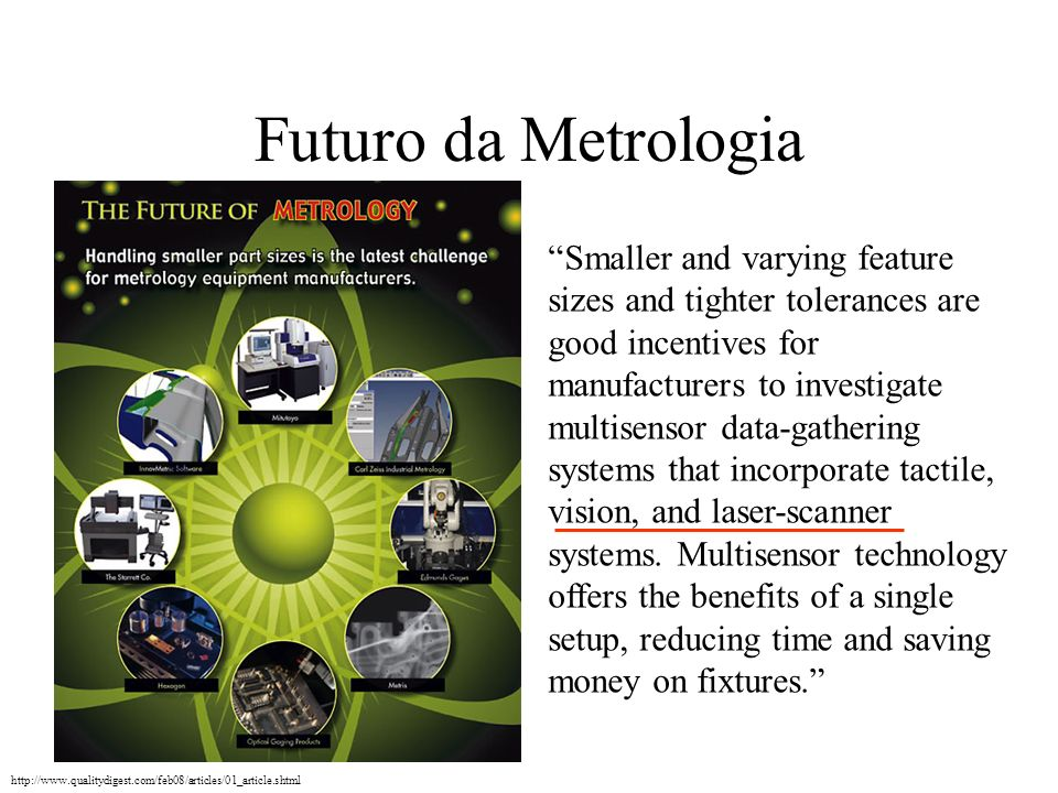Futuro da Metrologia http://www.qualitydigest.com/feb08/articles/01_article.shtml Smaller and varying feature sizes and tighter tolerances are good in
