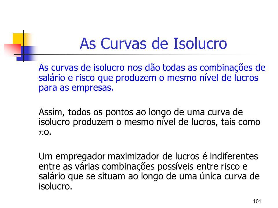 101 As Curvas de Isolucro As curvas de isolucro nos dão todas as combinações de salário e risco que produzem o mesmo nível de lucros para as empresas.