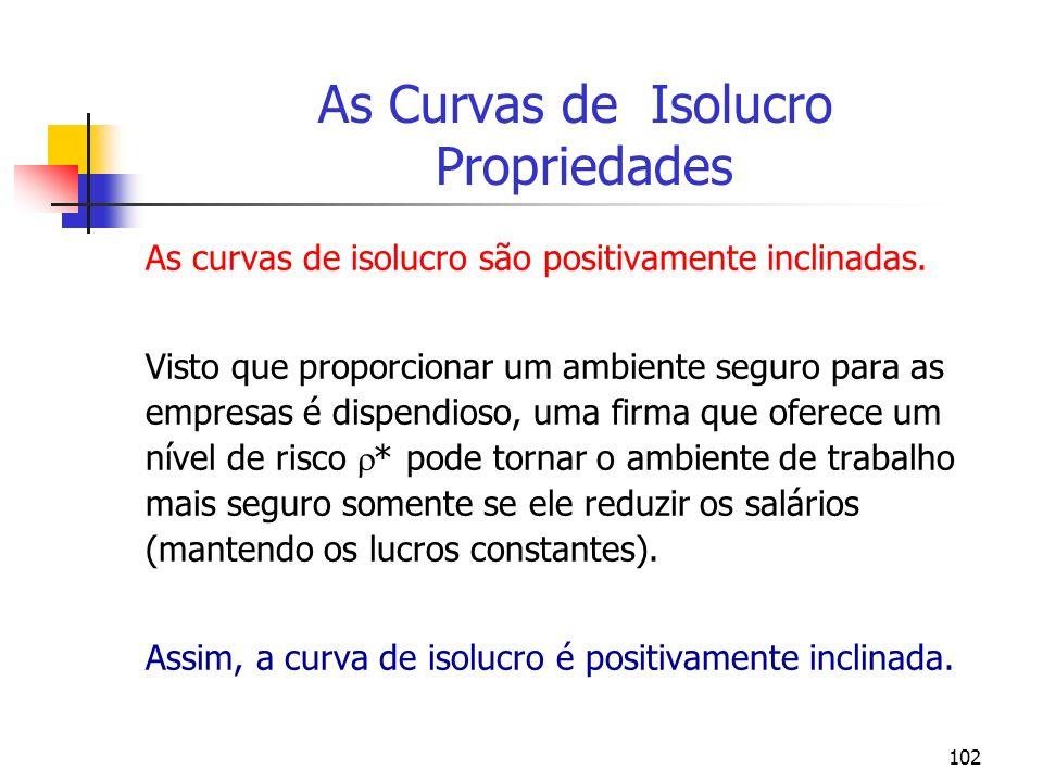 102 As Curvas de Isolucro Propriedades As curvas de isolucro são positivamente inclinadas. Visto que proporcionar um ambiente seguro para as empresas