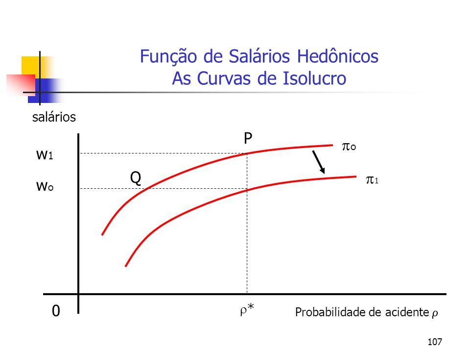 107 Função de Salários Hedônicos As Curvas de Isolucro 0 Probabilidade de acidente o 1 salários * w1w1 wowo P Q