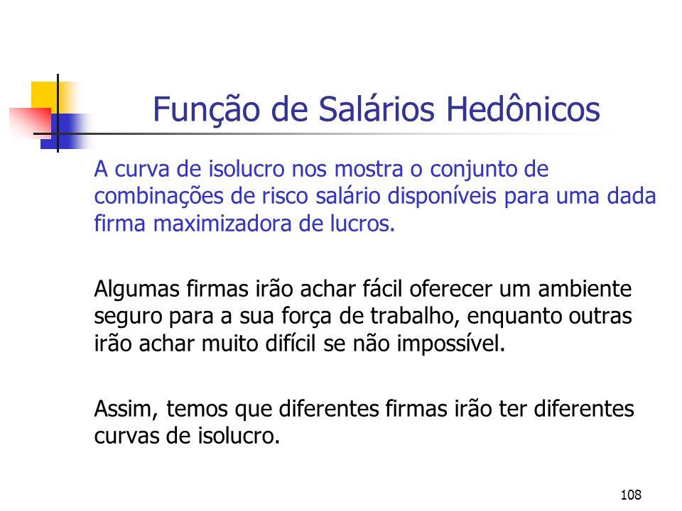108 Função de Salários Hedônicos A curva de isolucro nos mostra o conjunto de combinações de risco salário disponíveis para uma dada firma maximizador
