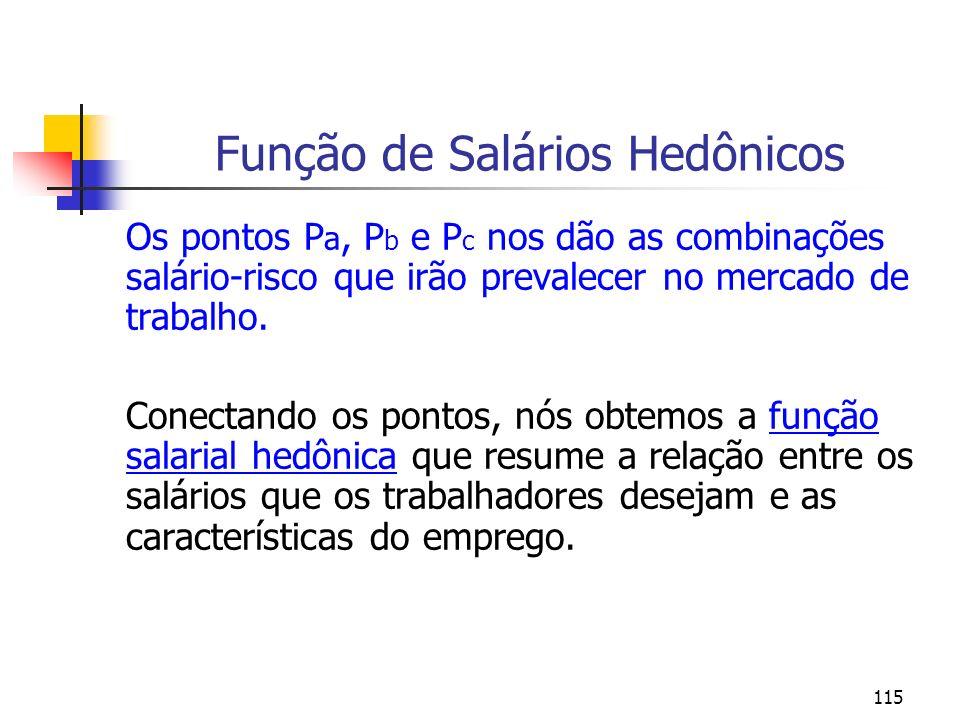 115 Função de Salários Hedônicos Os pontos P a, P b e P c nos dão as combinações salário-risco que irão prevalecer no mercado de trabalho. Conectando
