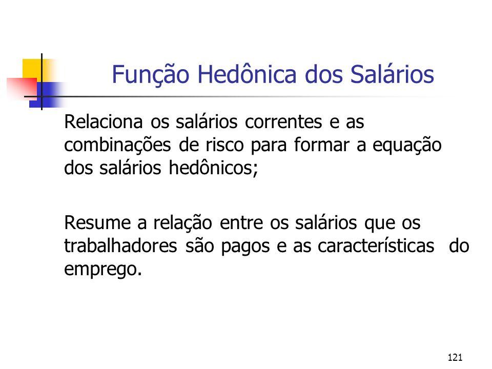 121 Função Hedônica dos Salários Relaciona os salários correntes e as combinações de risco para formar a equação dos salários hedônicos; Resume a rela