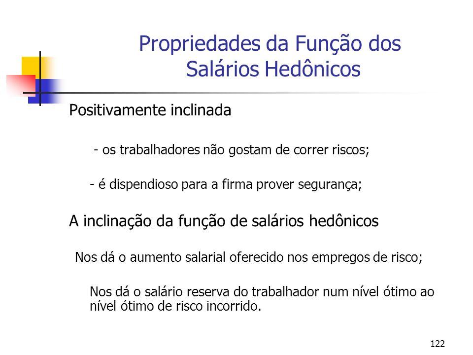 122 Propriedades da Função dos Salários Hedônicos Positivamente inclinada - os trabalhadores não gostam de correr riscos; - é dispendioso para a firma