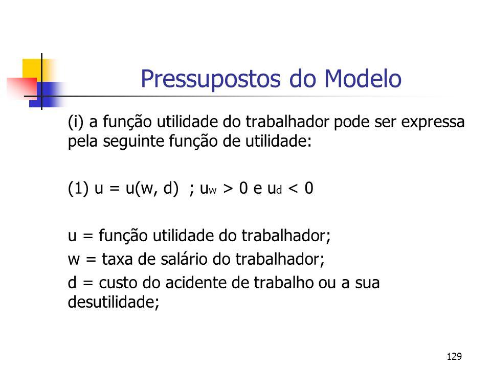129 Pressupostos do Modelo (i) a função utilidade do trabalhador pode ser expressa pela seguinte função de utilidade: (1) u = u(w, d) ; u w > 0 e u d
