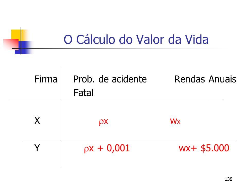 138 O Cálculo do Valor da Vida Firma Prob. de acidente Rendas Anuais Fatal X x w x Y x + 0,001 wx+ $5.000