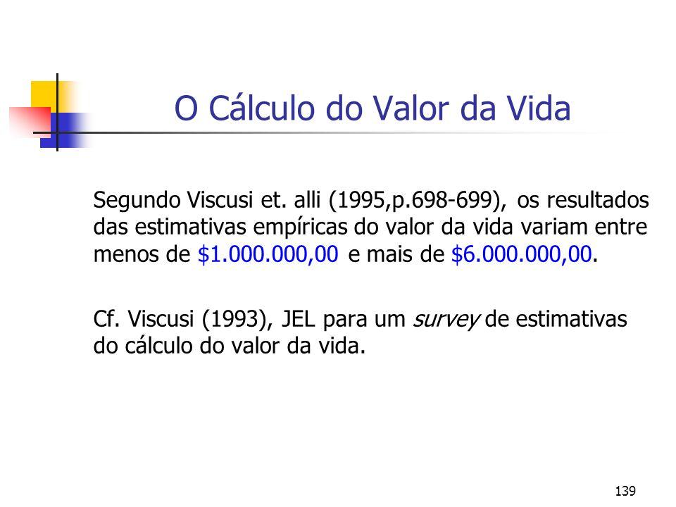 139 O Cálculo do Valor da Vida Segundo Viscusi et. alli (1995,p.698-699), os resultados das estimativas empíricas do valor da vida variam entre menos