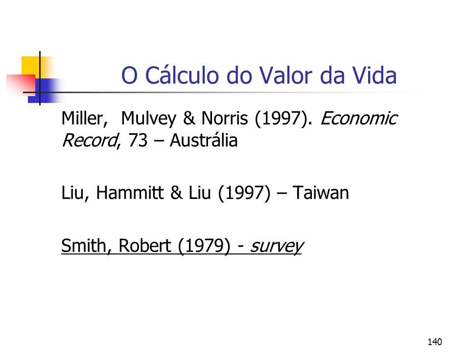 140 O Cálculo do Valor da Vida Miller, Mulvey & Norris (1997). Economic Record, 73 – Austrália Liu, Hammitt & Liu (1997) – Taiwan Smith, Robert (1979)