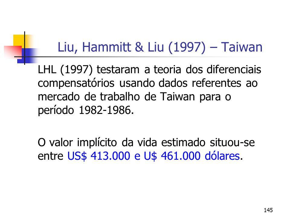 145 Liu, Hammitt & Liu (1997) – Taiwan LHL (1997) testaram a teoria dos diferenciais compensatórios usando dados referentes ao mercado de trabalho de