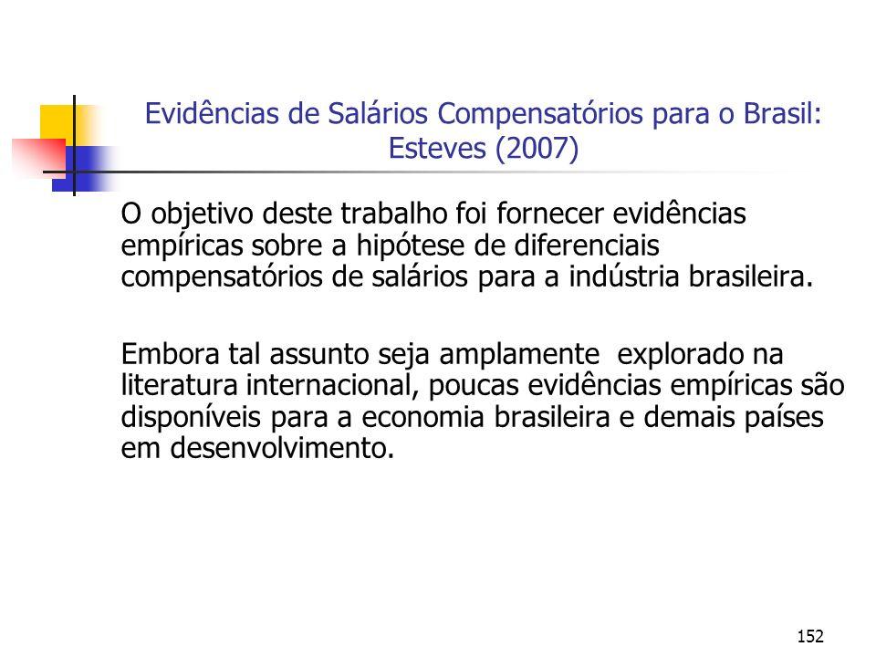 152 Evidências de Salários Compensatórios para o Brasil: Esteves (2007) O objetivo deste trabalho foi fornecer evidências empíricas sobre a hipótese d