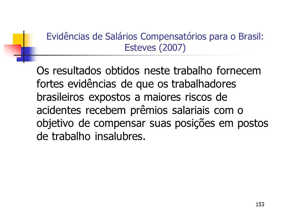 153 Evidências de Salários Compensatórios para o Brasil: Esteves (2007) Os resultados obtidos neste trabalho fornecem fortes evidências de que os trab