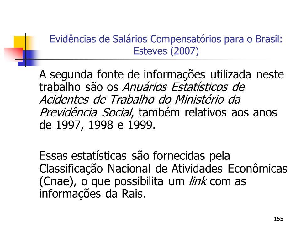 155 Evidências de Salários Compensatórios para o Brasil: Esteves (2007) A segunda fonte de informações utilizada neste trabalho são os Anuários Estatí