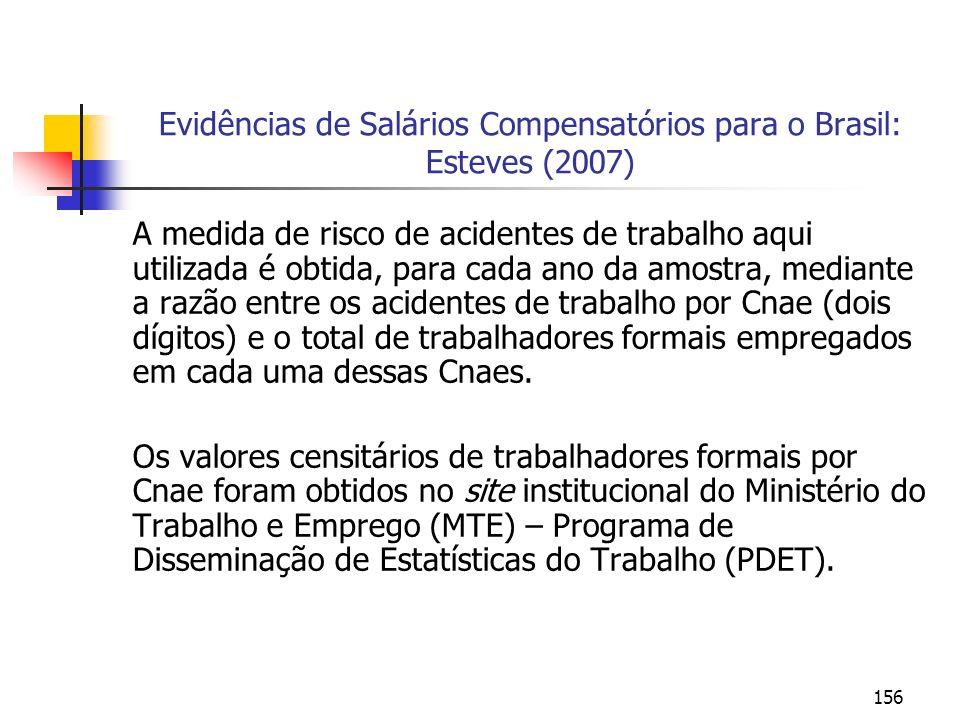 156 Evidências de Salários Compensatórios para o Brasil: Esteves (2007) A medida de risco de acidentes de trabalho aqui utilizada é obtida, para cada