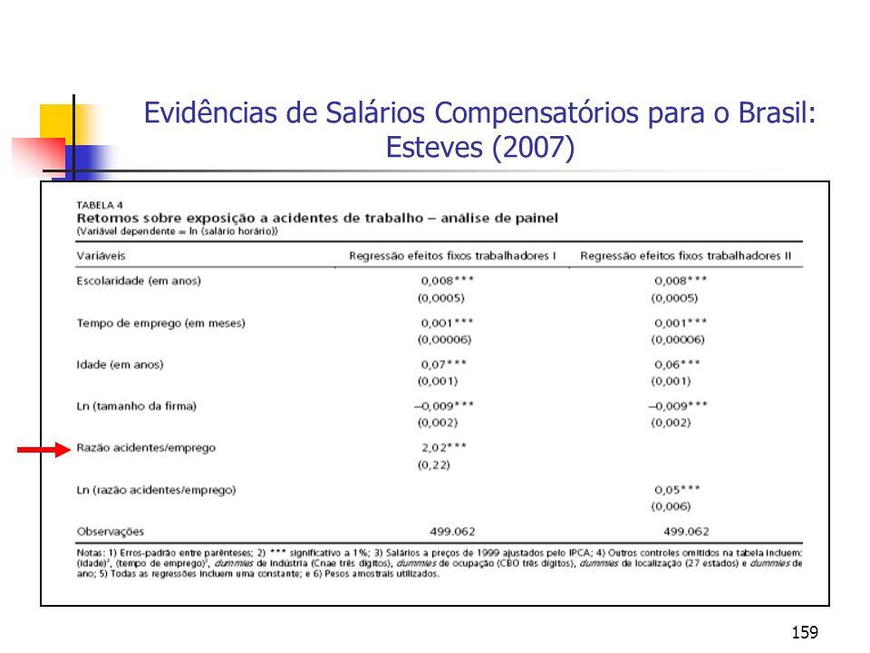 159 Evidências de Salários Compensatórios para o Brasil: Esteves (2007)