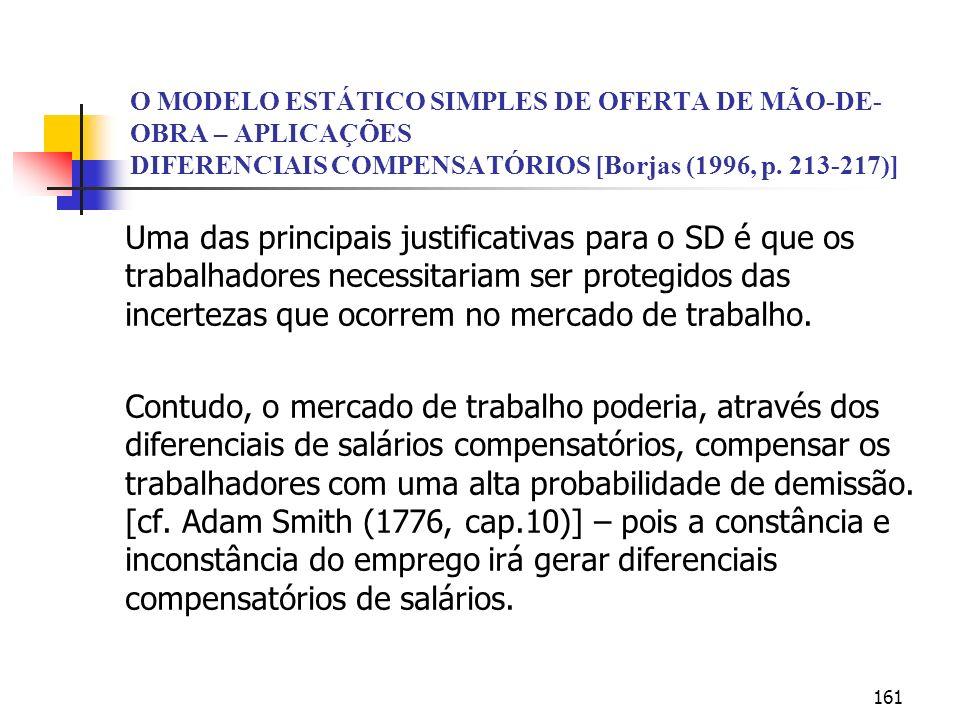 161 O MODELO ESTÁTICO SIMPLES DE OFERTA DE MÃO-DE- OBRA – APLICAÇÕES DIFERENCIAIS COMPENSATÓRIOS [Borjas (1996, p. 213-217)] Uma das principais justif