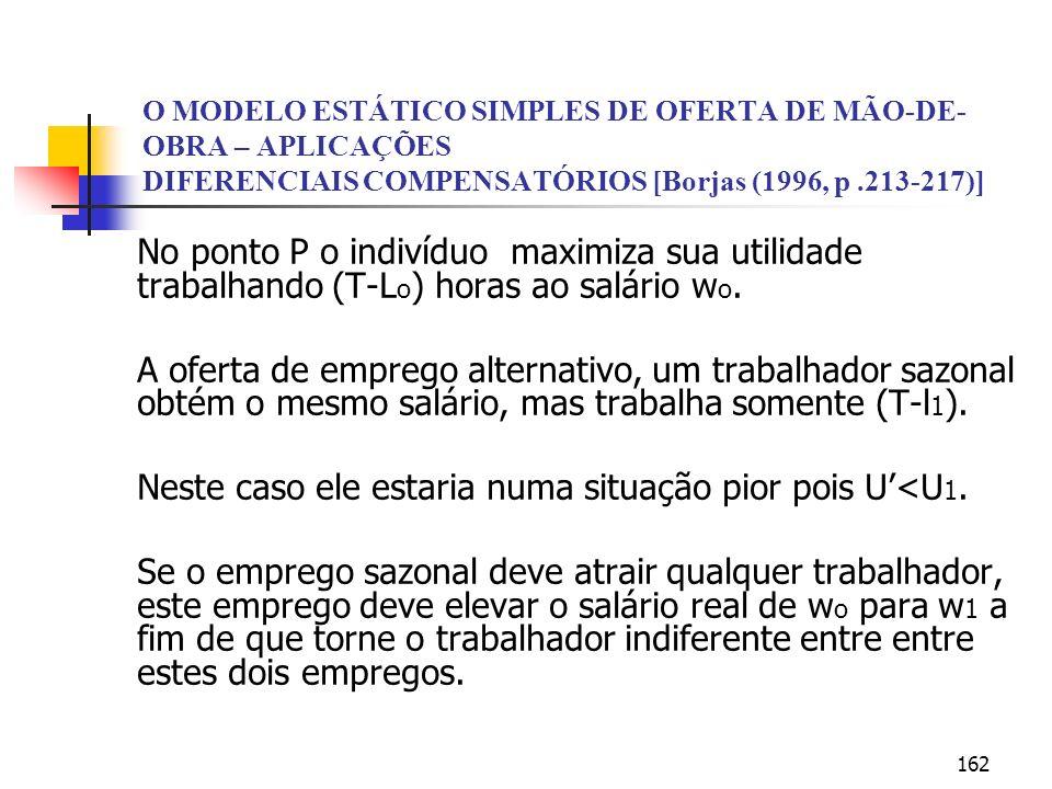 162 O MODELO ESTÁTICO SIMPLES DE OFERTA DE MÃO-DE- OBRA – APLICAÇÕES DIFERENCIAIS COMPENSATÓRIOS [Borjas (1996, p.213-217)] No ponto P o indivíduo max