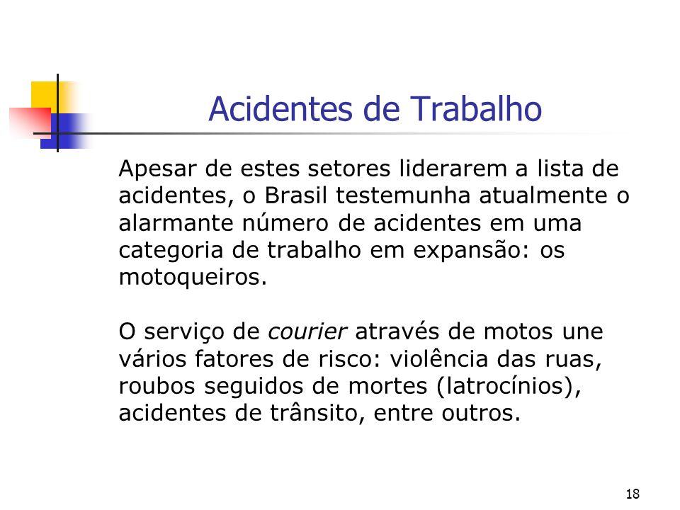 18 Acidentes de Trabalho Apesar de estes setores liderarem a lista de acidentes, o Brasil testemunha atualmente o alarmante número de acidentes em uma