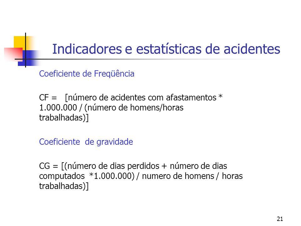 21 Indicadores e estatísticas de acidentes Coeficiente de Freqüência CF = [número de acidentes com afastamentos * 1.000.000 / (número de homens/horas