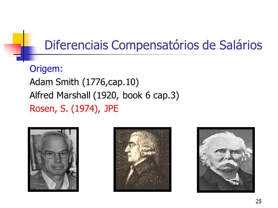 25 Diferenciais Compensatórios de Salários Origem: Adam Smith (1776,cap.10) Alfred Marshall (1920, book 6 cap.3) Rosen, S. (1974), JPE