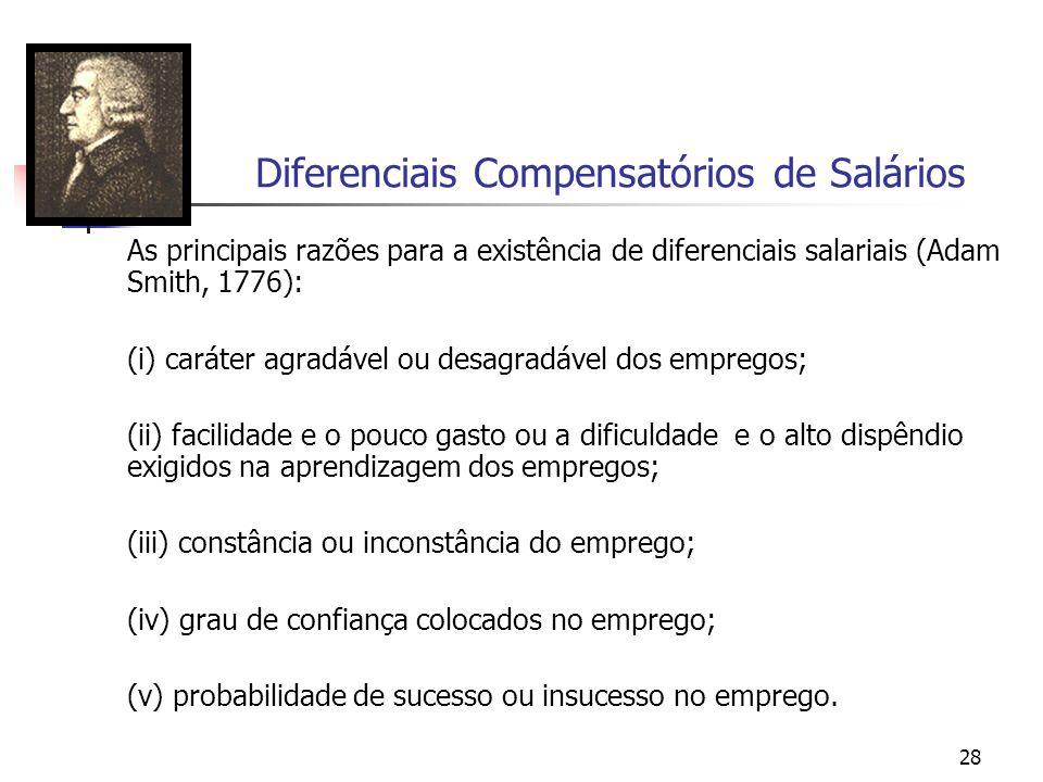 28 Diferenciais Compensatórios de Salários As principais razões para a existência de diferenciais salariais (Adam Smith, 1776): (i) caráter agradável