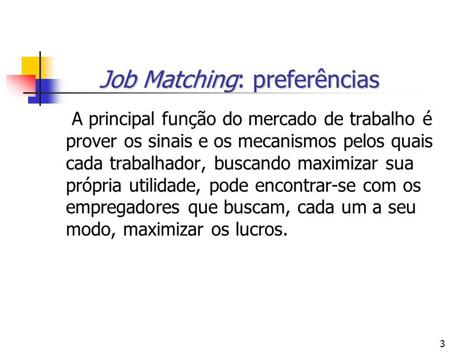 3 Job Matching: preferências A principal função do mercado de trabalho é prover os sinais e os mecanismos pelos quais cada trabalhador, buscando maxim