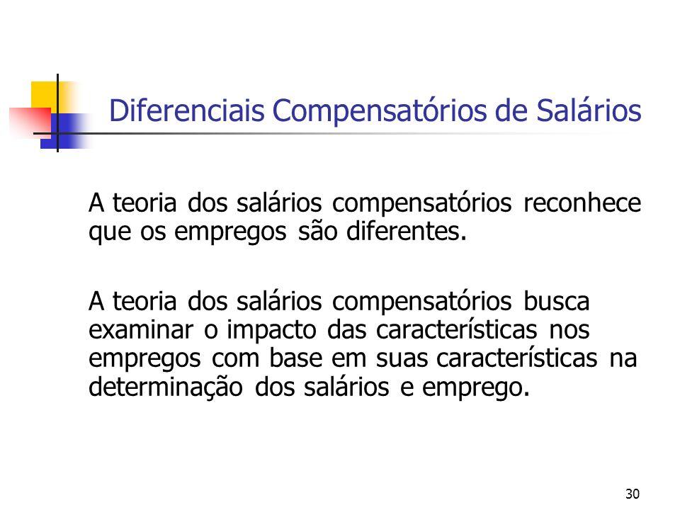 30 Diferenciais Compensatórios de Salários A teoria dos salários compensatórios reconhece que os empregos são diferentes. A teoria dos salários compen