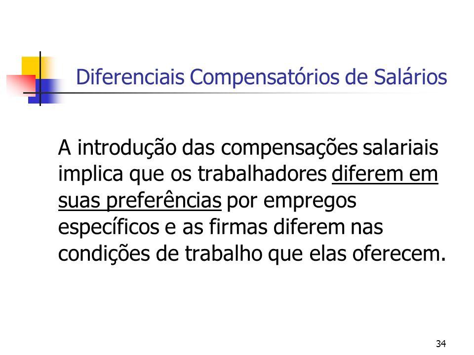 34 Diferenciais Compensatórios de Salários A introdução das compensações salariais implica que os trabalhadores diferem em suas preferências por empre