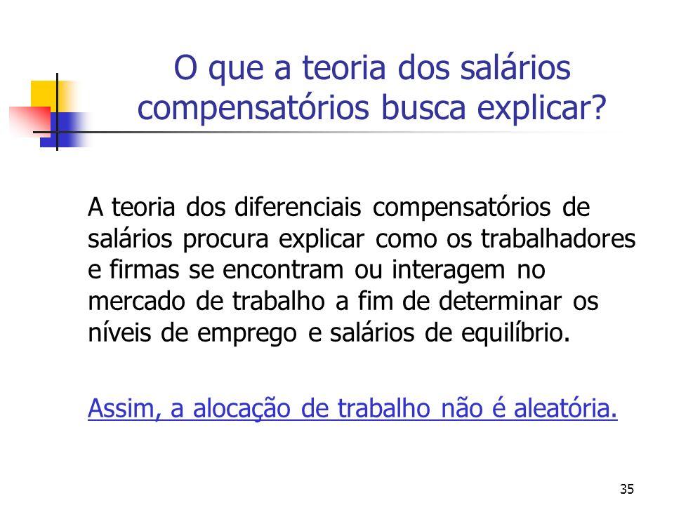 35 O que a teoria dos salários compensatórios busca explicar? A teoria dos diferenciais compensatórios de salários procura explicar como os trabalhado