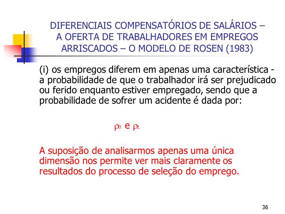36 DIFERENCIAIS COMPENSATÓRIOS DE SALÁRIOS – A OFERTA DE TRABALHADORES EM EMPREGOS ARRISCADOS – O MODELO DE ROSEN (1983) (i) os empregos diferem em ap