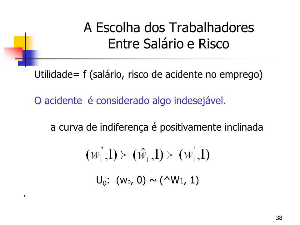 38 A Escolha dos Trabalhadores Entre Salário e Risco Utilidade= f (salário, risco de acidente no emprego) O acidente é considerado algo indesejável. a