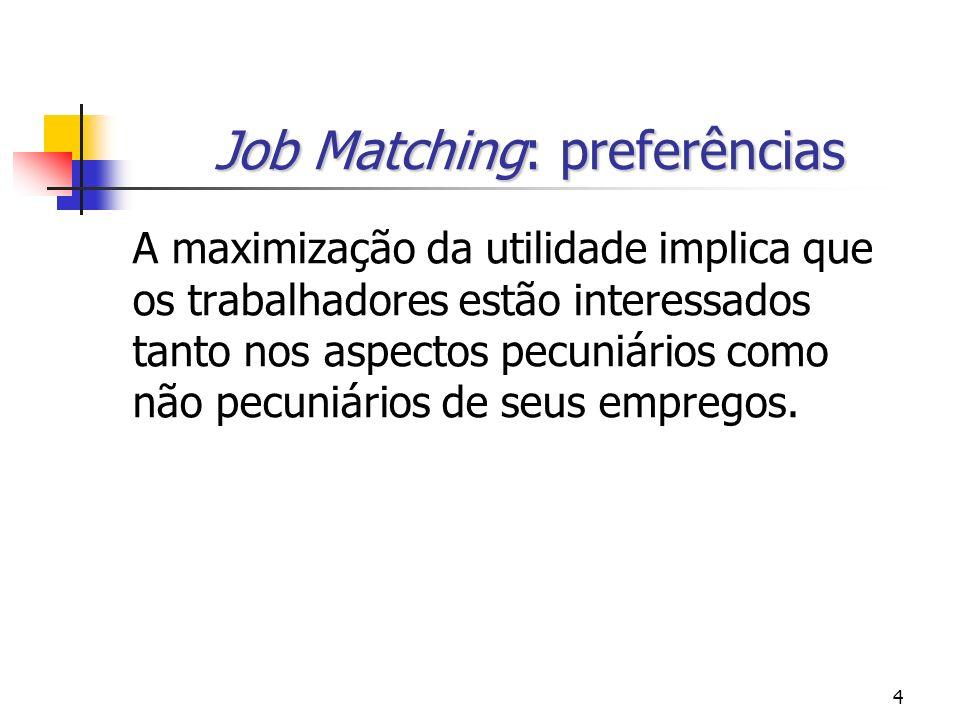 4 Job Matching: preferências A maximização da utilidade implica que os trabalhadores estão interessados tanto nos aspectos pecuniários como não pecuni