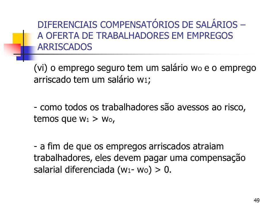 49 DIFERENCIAIS COMPENSATÓRIOS DE SALÁRIOS – A OFERTA DE TRABALHADORES EM EMPREGOS ARRISCADOS (vi) o emprego seguro tem um salário w o e o emprego arr