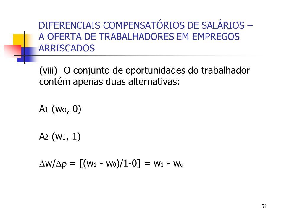 51 DIFERENCIAIS COMPENSATÓRIOS DE SALÁRIOS – A OFERTA DE TRABALHADORES EM EMPREGOS ARRISCADOS (viii) O conjunto de oportunidades do trabalhador contém