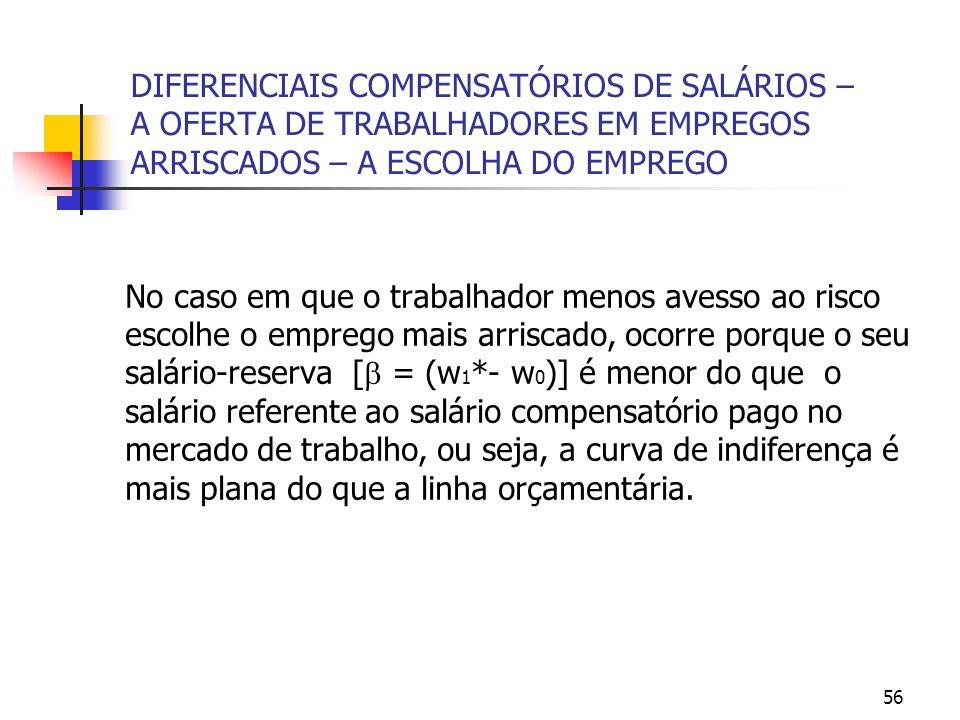 56 DIFERENCIAIS COMPENSATÓRIOS DE SALÁRIOS – A OFERTA DE TRABALHADORES EM EMPREGOS ARRISCADOS – A ESCOLHA DO EMPREGO No caso em que o trabalhador meno