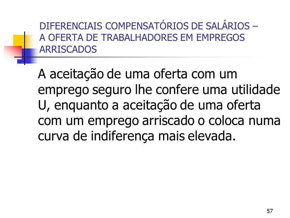 57 DIFERENCIAIS COMPENSATÓRIOS DE SALÁRIOS – A OFERTA DE TRABALHADORES EM EMPREGOS ARRISCADOS A aceitação de uma oferta com um emprego seguro lhe conf