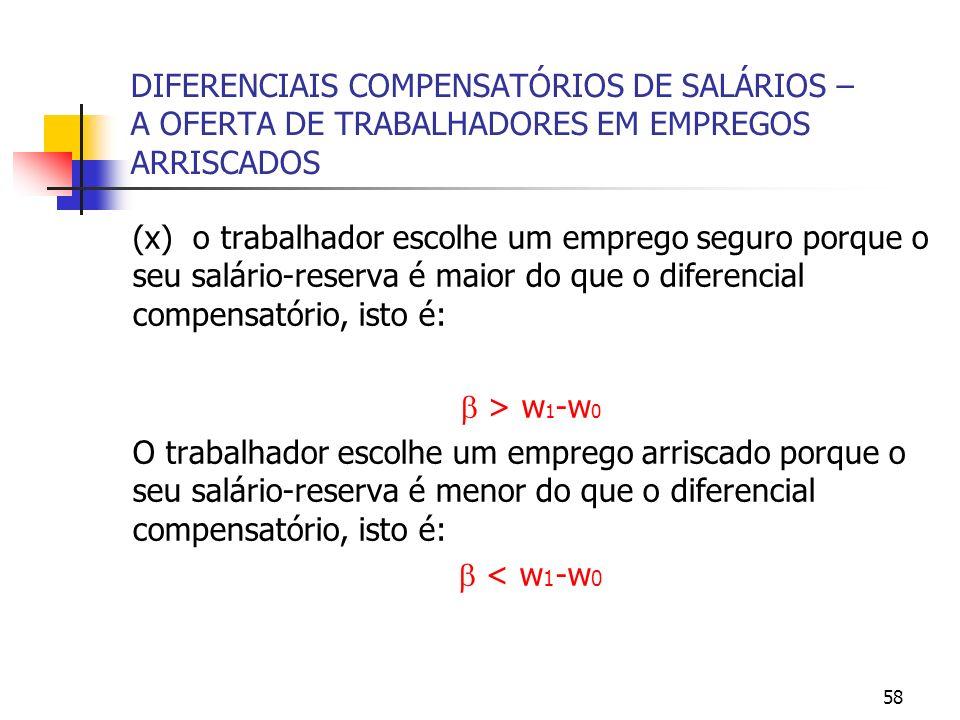 58 DIFERENCIAIS COMPENSATÓRIOS DE SALÁRIOS – A OFERTA DE TRABALHADORES EM EMPREGOS ARRISCADOS (x) o trabalhador escolhe um emprego seguro porque o seu