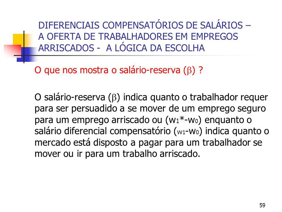 59 DIFERENCIAIS COMPENSATÓRIOS DE SALÁRIOS – A OFERTA DE TRABALHADORES EM EMPREGOS ARRISCADOS - A LÓGICA DA ESCOLHA O que nos mostra o salário-reserva