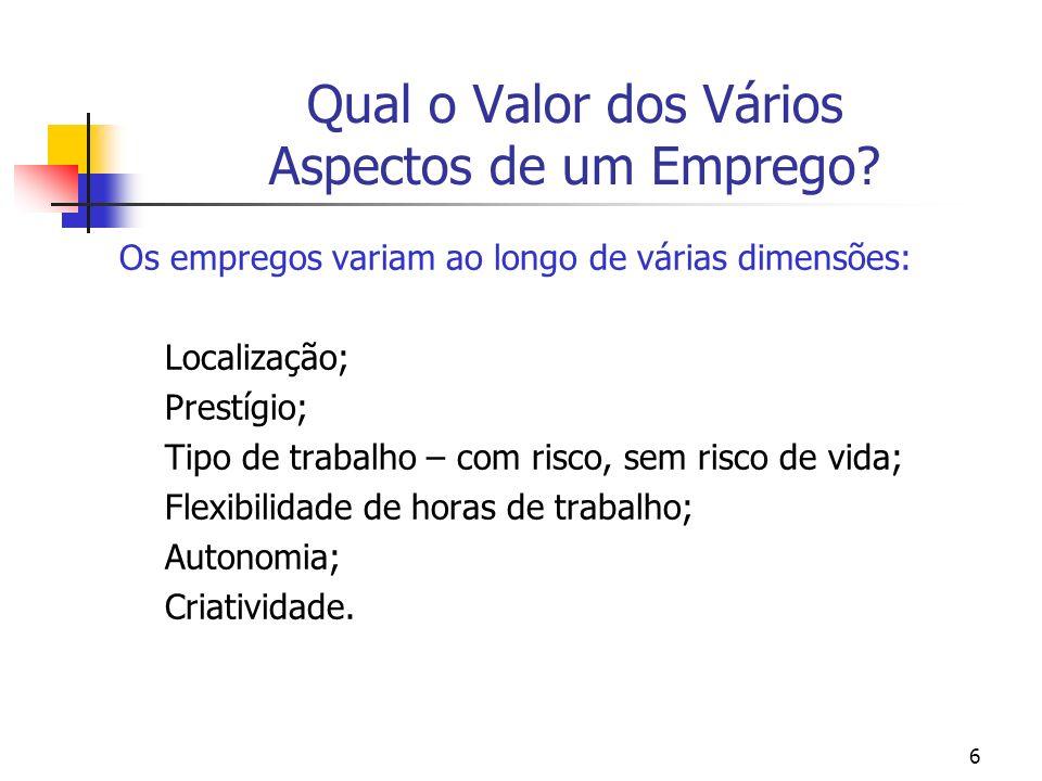 6 Qual o Valor dos Vários Aspectos de um Emprego? Os empregos variam ao longo de várias dimensões: Localização; Prestígio; Tipo de trabalho – com risc