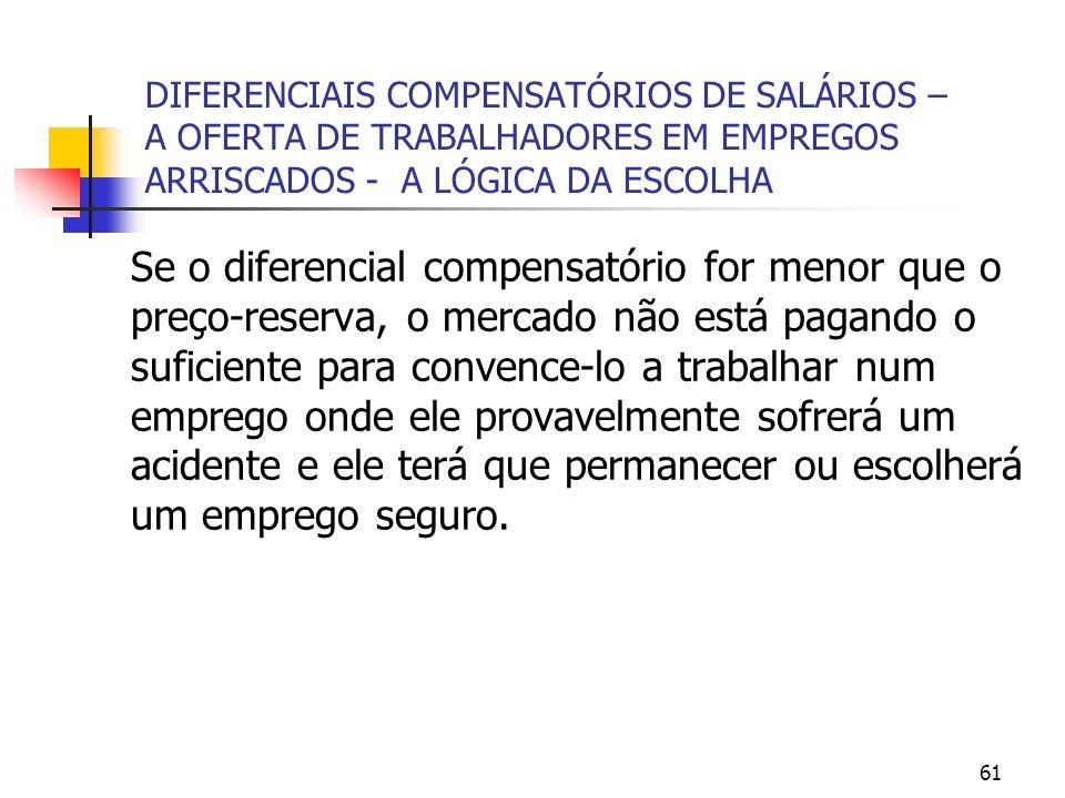 61 DIFERENCIAIS COMPENSATÓRIOS DE SALÁRIOS – A OFERTA DE TRABALHADORES EM EMPREGOS ARRISCADOS - A LÓGICA DA ESCOLHA Se o diferencial compensatório for